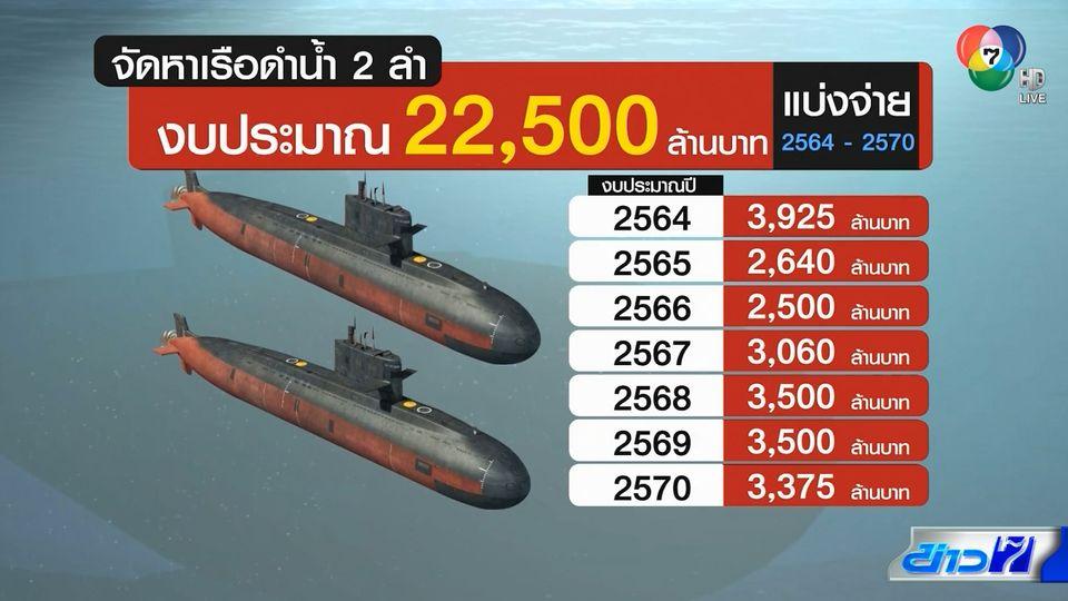 ลุ้นพรุ่งนี้! กมธ.งบประมาณฯ ชี้ขาดอนุมัติจัดซื้อเรือดำน้ำของกองทัพเรือหรือไม่