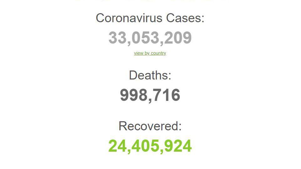WHO เตือนโควิด-19 อาจเสียชีวิตแตะ 2 ล้านคน ก่อนมีวัคซีน