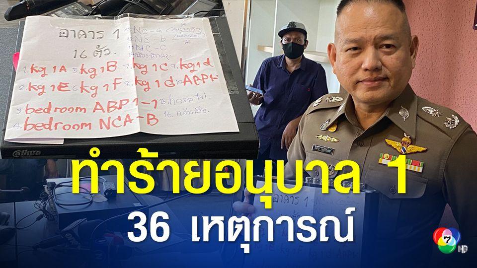 ตำรวจสรุปทำร้ายเด็กอนุบาล 36 เหตุการณ์ 61 ครูไม่มีใบวิชาชีพ