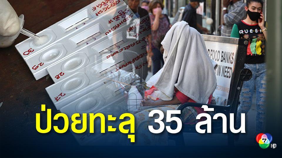โควิดทั่วโลกยังหนัก ป่วยติดเชื้อพุ่งทะลุ 35 ล้านคน เมียนมาน่าห่วง ป่วยทะลุ 1.6 หมื่นคน