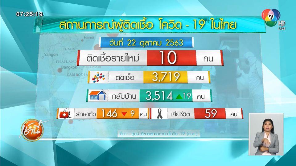 พบผู้ป่วยโควิด-19 ในไทยเพิ่มอีก 10 คน กลับจาก 7 ประเทศ