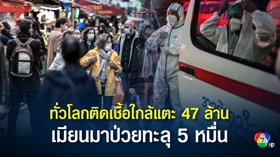 ทั่วโลกติดเชื้อโควิด-19 ใกล้แตะ 47 ล้านคน เมียนมาป่วยทะลุ 5 หมื่นคน