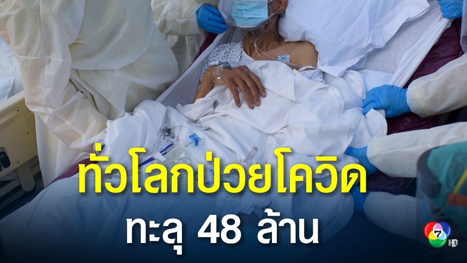 โควิด-19 ยังครองโลก! ป่วยติดเชื้อทะลุ 48 ล้านคน วันเดียวเสียชีวิตเฉียด 1 หมื่นคน