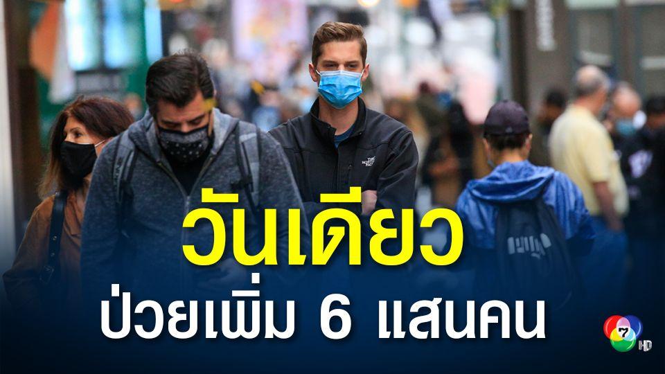 ทั่วโลกป่วยติดเชื้อโควิด-19 ทะลุ 52.4 ล้านคน วันเดียวป่วยเพิ่มกว่า 6 แสนคน