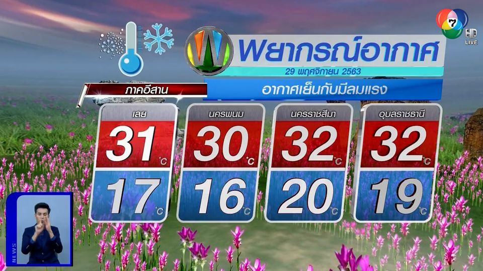 ฝนฟ้าอากาศ 28 พ.ย.63