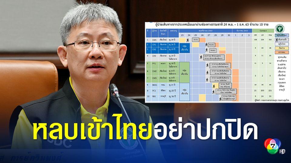 10 สาวไทยติดโควิดลอบกลับจากเมียนมา มีผู้สัมผัสเสี่ยงสูง 175 คน