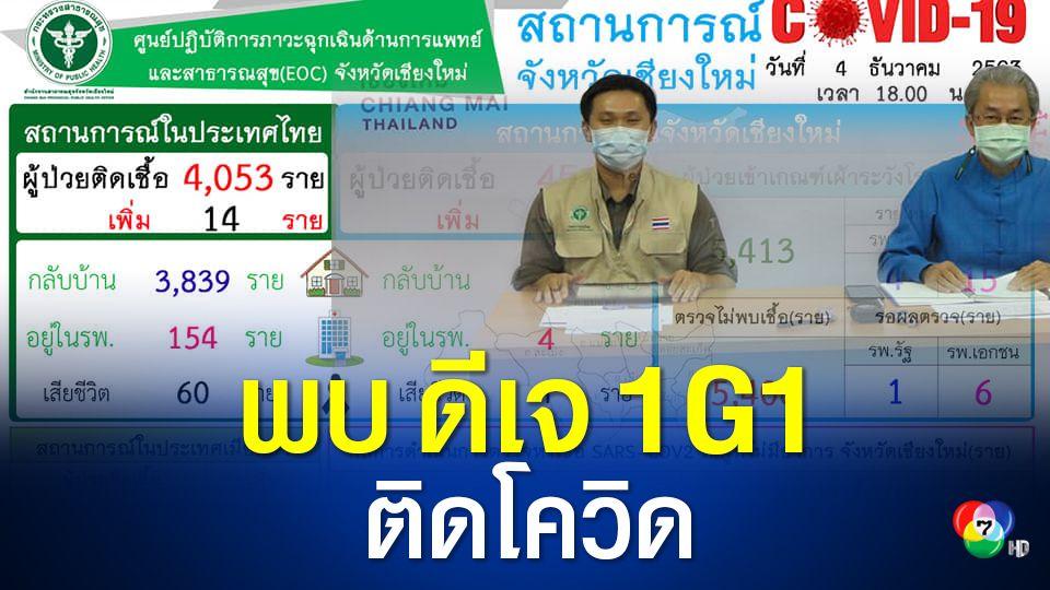 เชียงใหม่พบติดโควิดเพิ่ม 1 คน เป็นดีเจโรงแรม 1G1 ลอบเข้าไทย