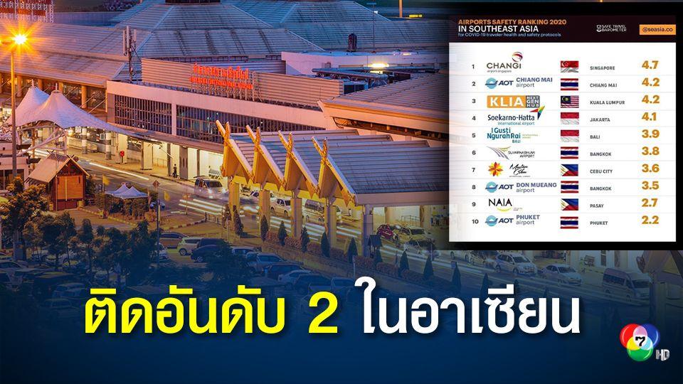 สนามบินเชียงใหม่ติดอันดับ 2 ในอาเซียน ที่มีมาตรฐานความปลอดภัยจากโควิด-19 ที่สุด