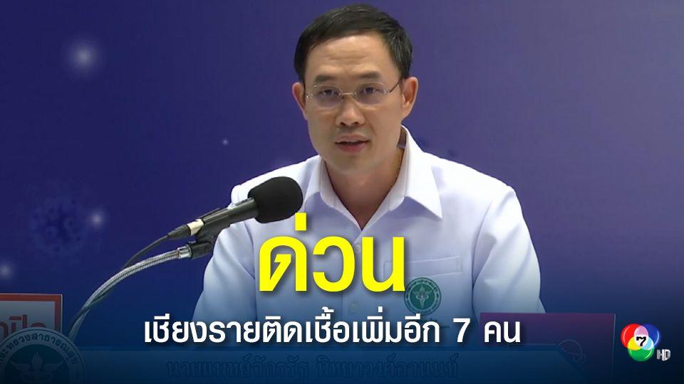 เชียงราย ติดเชื้อเพิ่ม 7 คน สอบสวนโรคพบแก๊งสาวลอบเข้าไทยป่วยเพิ่ม 1 คน