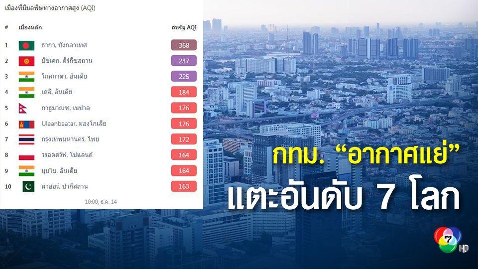 เมืองกรุงเช้านี้  อากาศแย่ แตะอันดับ 7 โลก