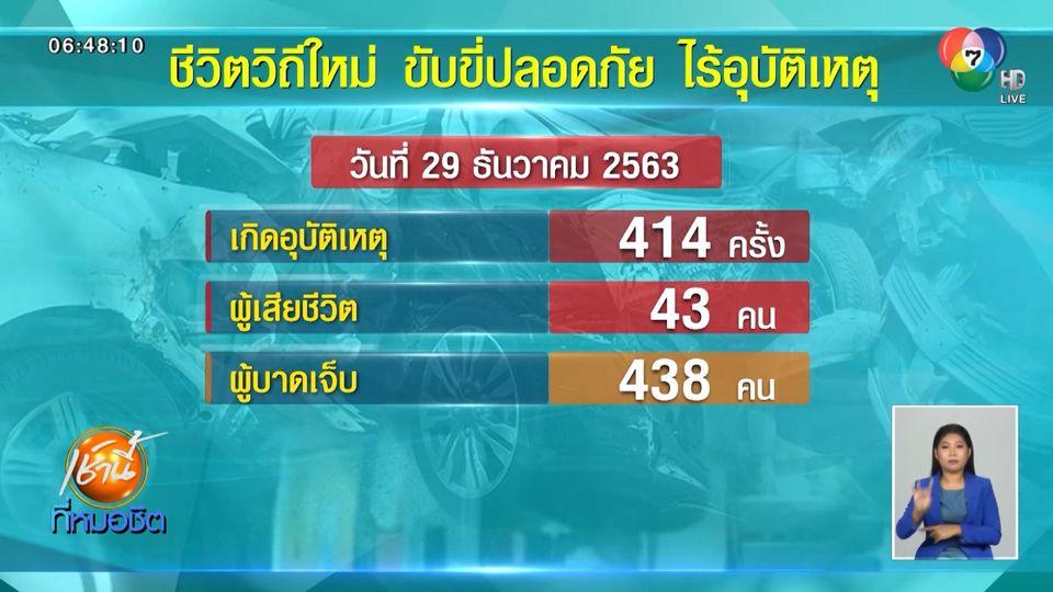 ประเดิมวันแรก 7 วันระวังอันตราย ดับ 43 คน บาดเจ็บ 438 คน