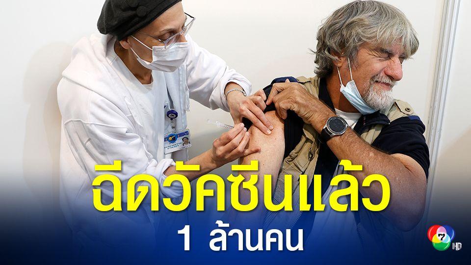 อิสราเอลฉีดวัคซีนโควิดแล้ว 1 ล้านคน มากสุดในโลก