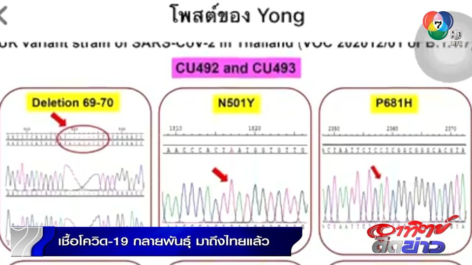 เชื้อโควิด-19 กลายพันธุ์ มาถึงไทยแล้ว