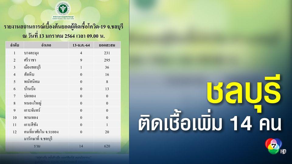 ชลบุรีพบผู้ป่วยโควิดเพิ่มอีก 14 คน รวมผู้ป่วยสะสม 620 คน