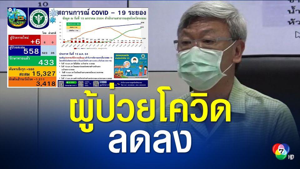 เป็นข่าวดีอีกครั้ง! ยอดผู้ป่วยโควิดในระยองลดลง วันนี้พบป่วยเพิ่ม 6 คน