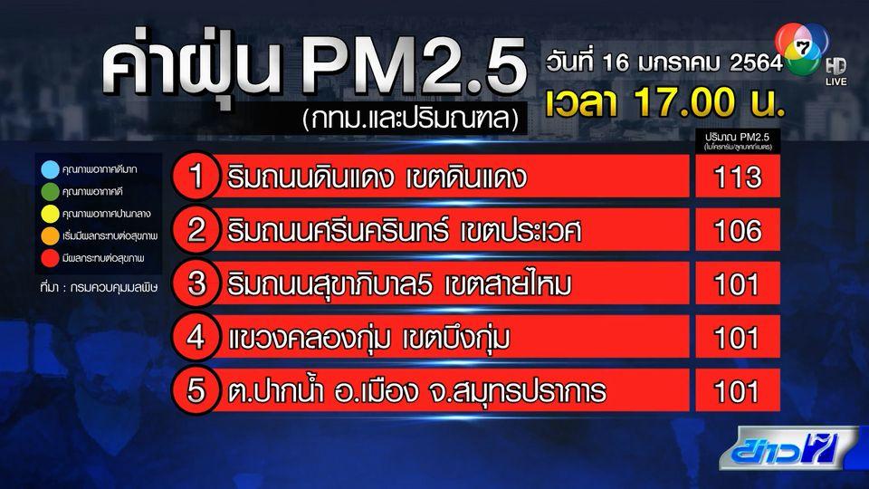 PM2.5 กทม. และปริมณฑล พุ่งสูงหลายพื้นที่