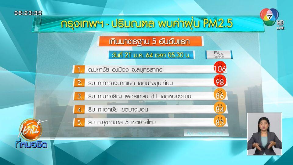 วันนี้ กทม.-ปริมณฑล พบฝุ่น PM2.5 สูงเกินมาตรฐาน 72 พื้นที่