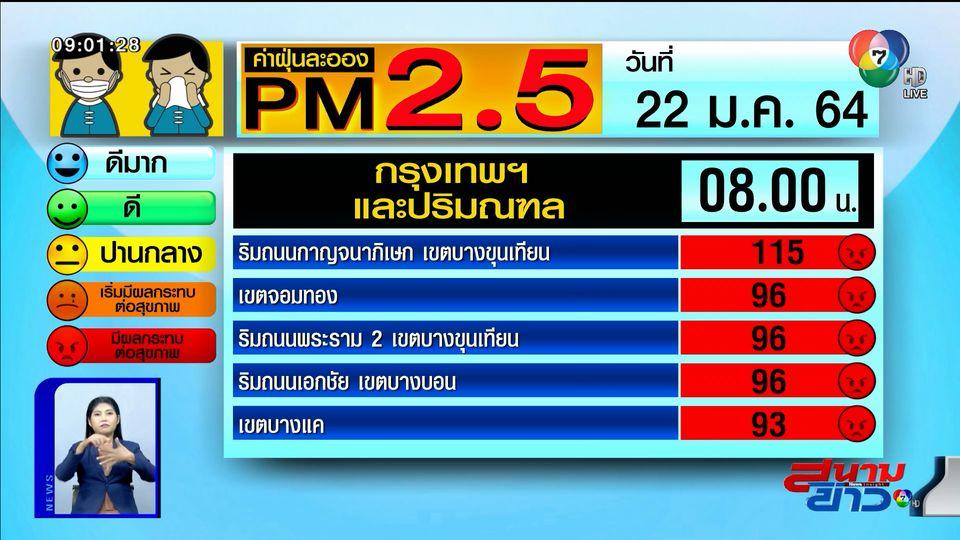ค่าฝุ่น PM2.5 วันที่ 22 ม.ค.64 เขตบางขุนเทียน-จอมทอง ค่าฝุ่นมีผลกระทบต่อสุขภาพ