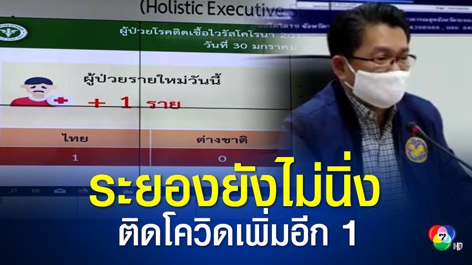 ระยองพบติดโควิดเพิ่มอีก 1 ชายไทยติดเชื้อจากบุตรที่ป่วยก่อนหน้านี้