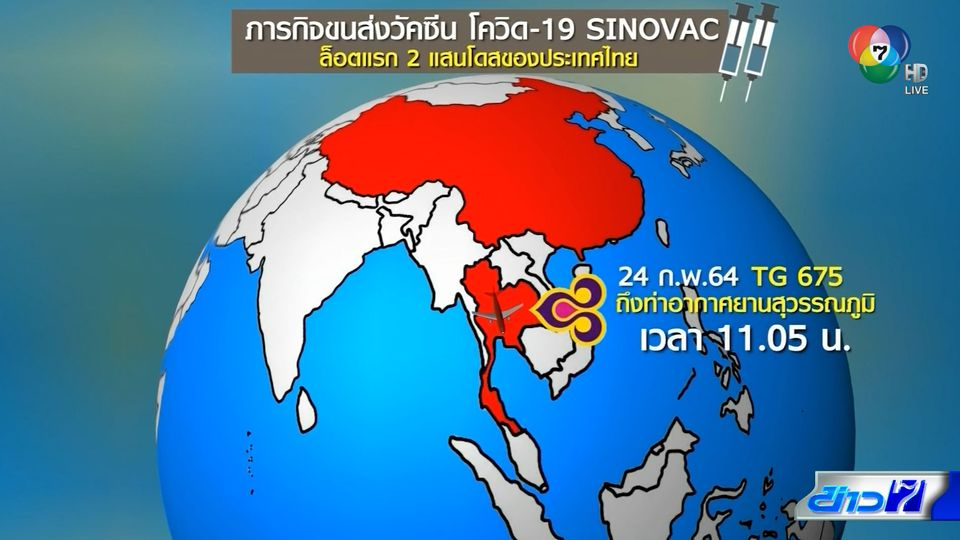 สธ.เตรียมจัดกิจกรรม วัคซีนโควิด-19 คืนรอยยิ้มประเทศไทย