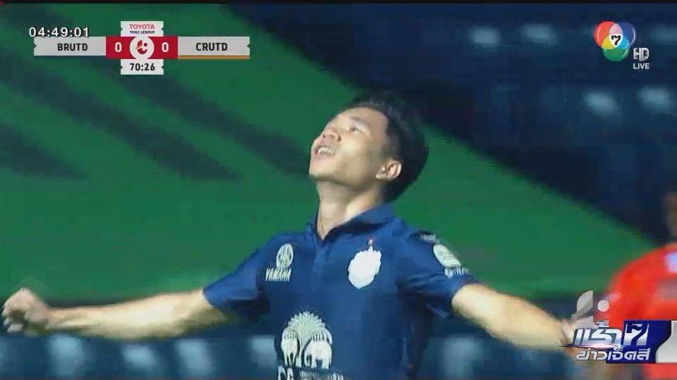ฟุตบอลไทยลีก บุรีรัมย์ฯ เปิดบ้านชนะ เชียงรายฯ
