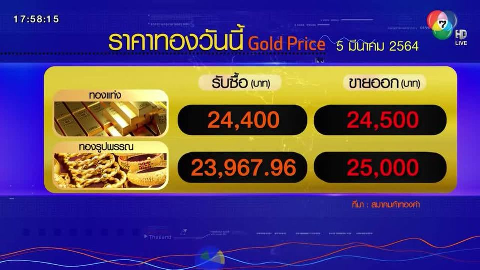 ราคาทอง-หุ้น-น้ำมัน 5 มี.ค.64