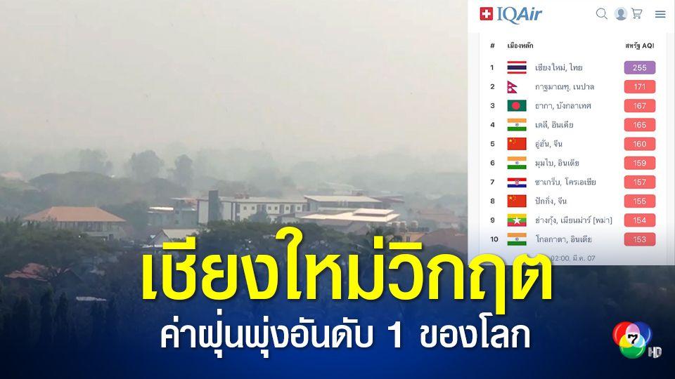 เชียงใหม่วิกฤต! ฝุ่นพิษปกคลุมเมือง พุ่งขึ้นอันดับ 1 อากาศแย่ที่สุดในโลก