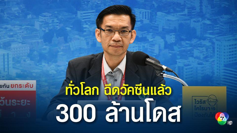 ทั่วโลกฉีดวัคซีนโควิดแล้ว 300 ล้านโดส ขณะที่ไทยฉีดแล้ว 27,497 เข็ม