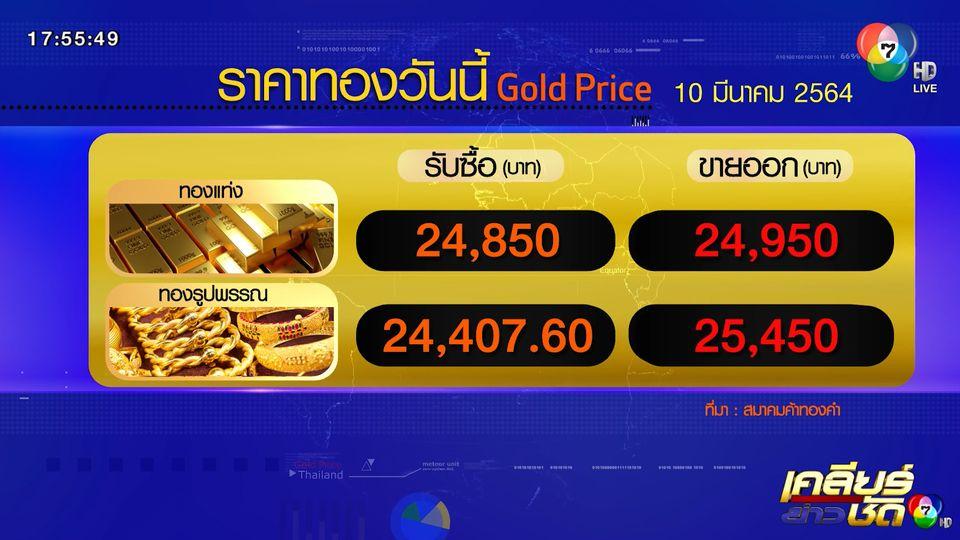 ราคาทองคำ-หุ้น-น้ำมัน 10 มี.ค.64