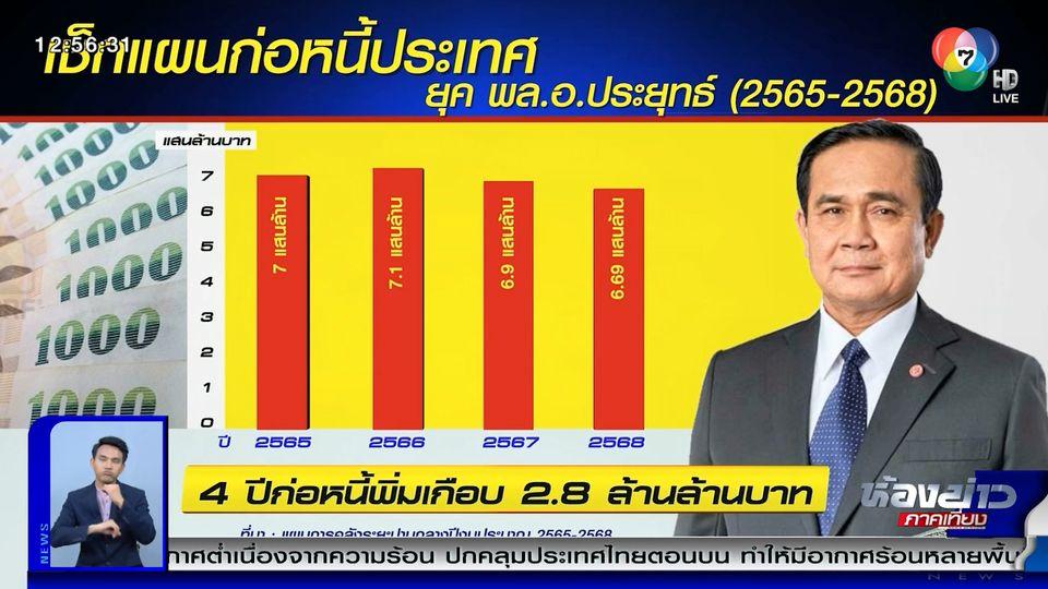 ตีตรงจุด : ส่องเศรษฐกิจไทย อยู่ตรงไหนในอาเซียน