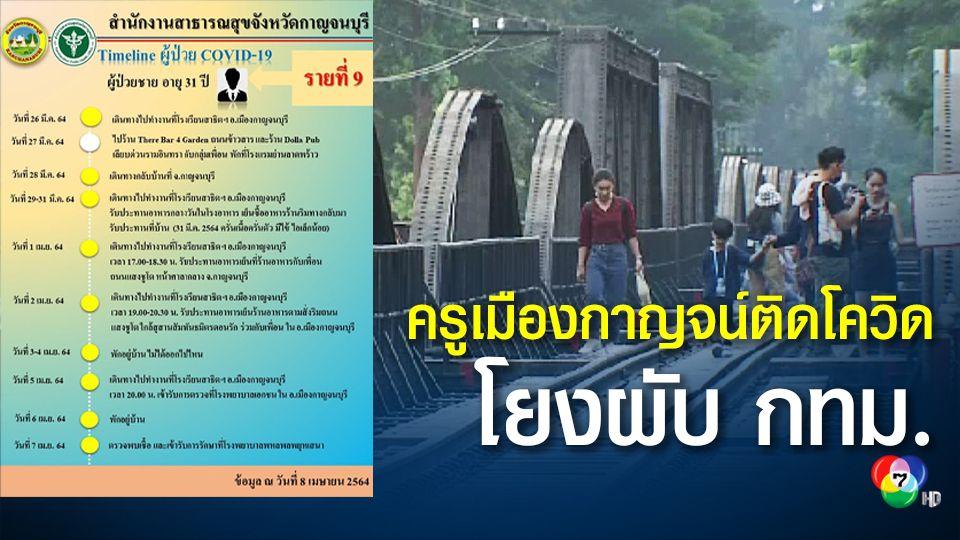 จ.กาญจนบุรี ติดโควิด-19 เพิ่ม 1 คน เป็นครูชายอายุ 31 ปี พบโยงสถานบันเทิง กทม.