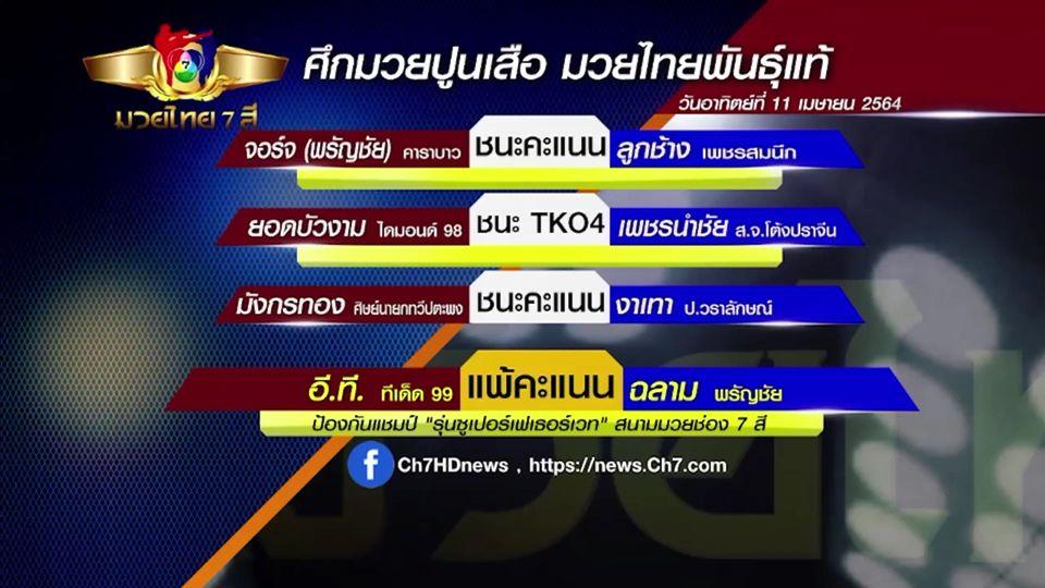 มวยเด็ด วิกหมอชิต : ผลมวยไทย 7 สี 11 เม.ย.64 ยอดบัวงาม ไดมอนด์ 98 vs เพชรนำชัย ส.จ.โต้งปราจีน