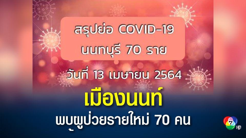 ยอดพุ่งอีก! นนทบุรีพบติดเชื้อโควิด-19 เพิ่ม 70 คน รวมป่วยสะสม 511 คน โยงผับบาร์กว่า 70%