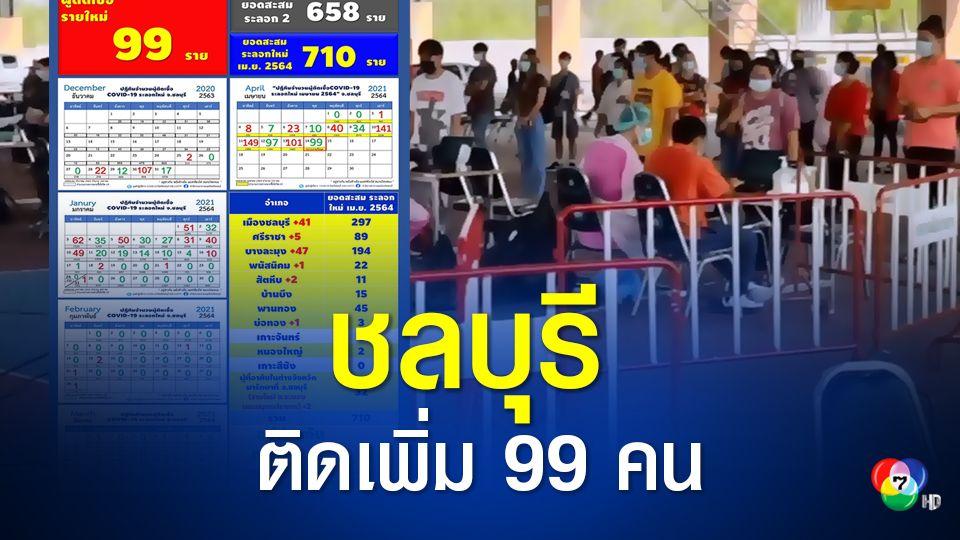 ชลบุรี ติดเชื้อเพิ่ม 99 คน ยอดสะสมในการระบาดระลอกใหม่ 710 คน