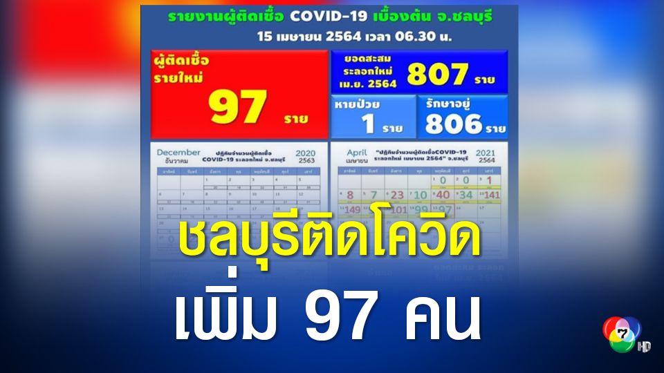 ชลบุรีพบติดโควิดเพิ่ม 97 คน ส่วนใหญ่โยงสถานบันเทิง