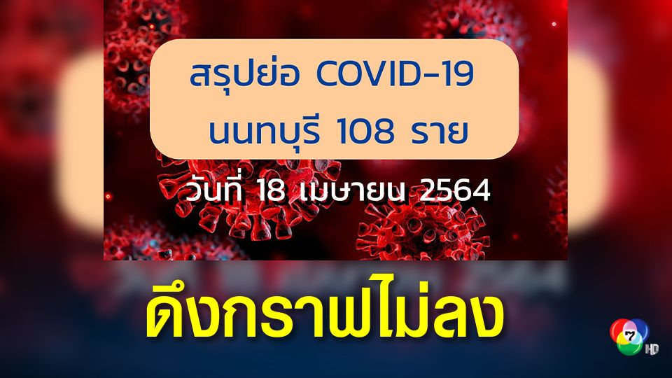 นนทบุรีพบผู้ติดเชื้อเพิ่ม 108 คน ยอดสะสมการระบาดรอบใหม่ 717 คน