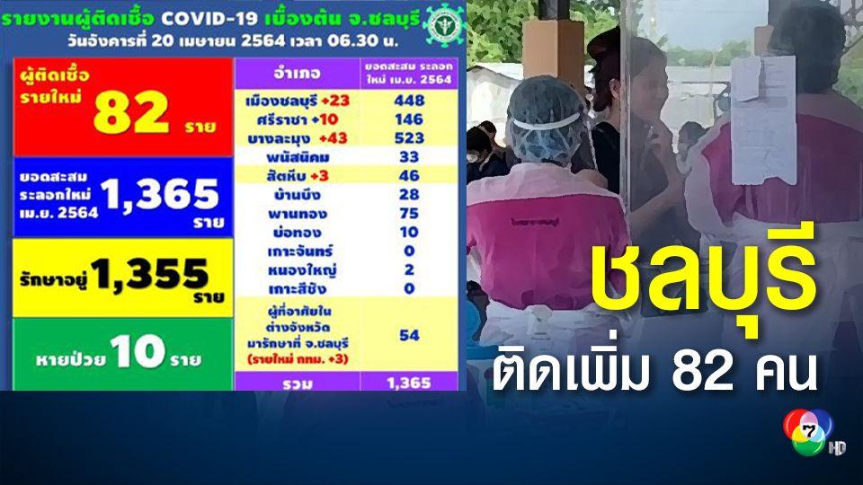ชลบุรี มีผู้ติดเชื้อรายใหม่ 82 คน ยอดสะสม 1,365 คน