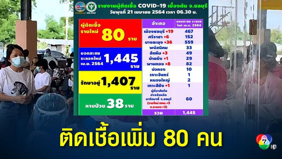 ชลบุรีมีผู้ติดเชื้อเพิ่ม 80 คน ยอดสะสม 1,445 คน