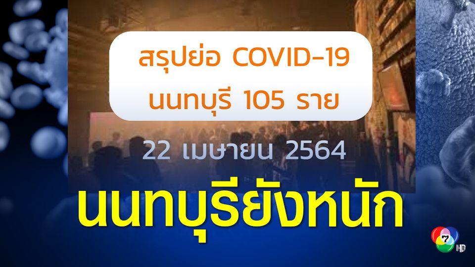 ยังหนัก! เมืองนนท์พบผู้ป่วยติดเชื้อโควิด-19 เพิ่ม 105 คน ส่วนใหญ่เกี่ยวข้องกับสถานบันเทิง