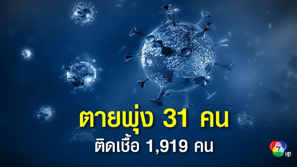 โควิด19 ตายพุ่ง 31 คน ติดเชื้อใหม่ 1,919 คน