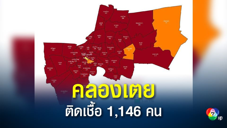 คลัสเตอร์ชุมชนคลองเตย ติดเชื้อเพิ่ม 292 คน ยอดสะสมทะลุพันคน