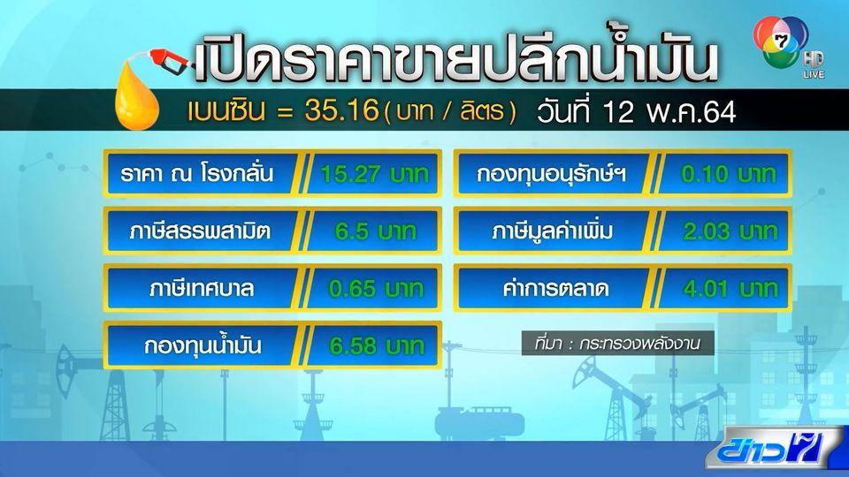 ตีตรงจุด : ผ่าโครงสร้างราคาน้ำมันไทย ถูกลงได้อีกไหม?