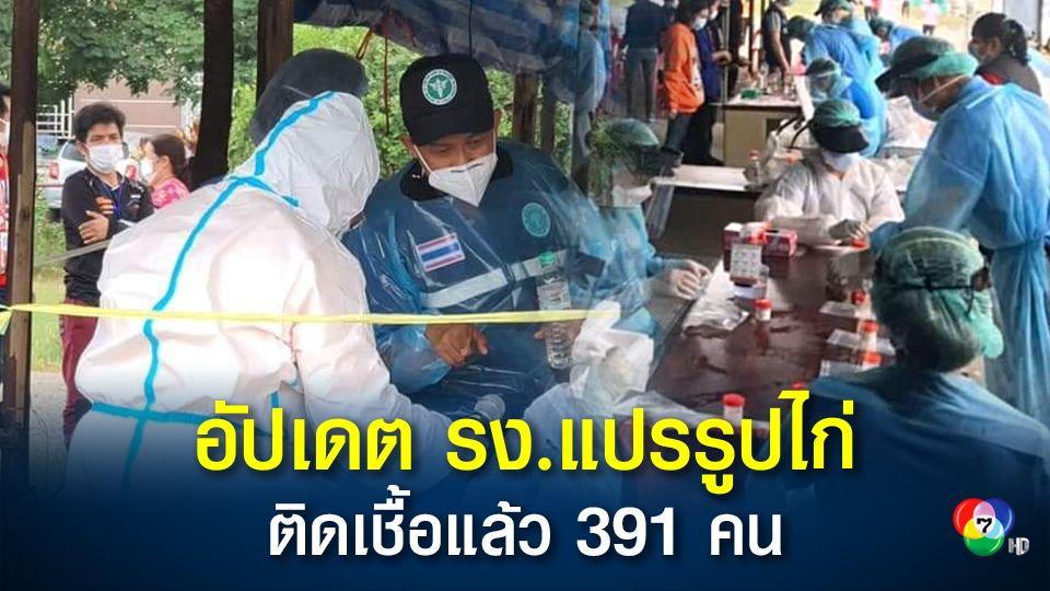 ยอดพุ่ง โรงงานแปรรูปไก่สระบุรี พบติดเชื้อแล้ว 391 คน