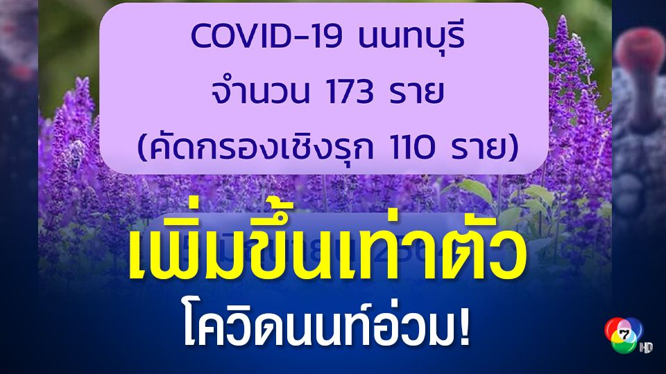 นนทบุรีติดเชื้อโควิด-19 รายใหม่ 173 คน