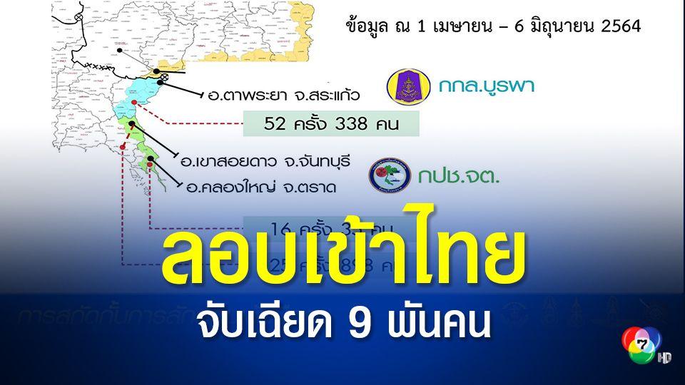 ลอบเข้าไทยจับได้ไม่หยุด ขณะที่ 6 คนไทยหอบโควิดจากกัมพูชาลอบเข้าบ้าน