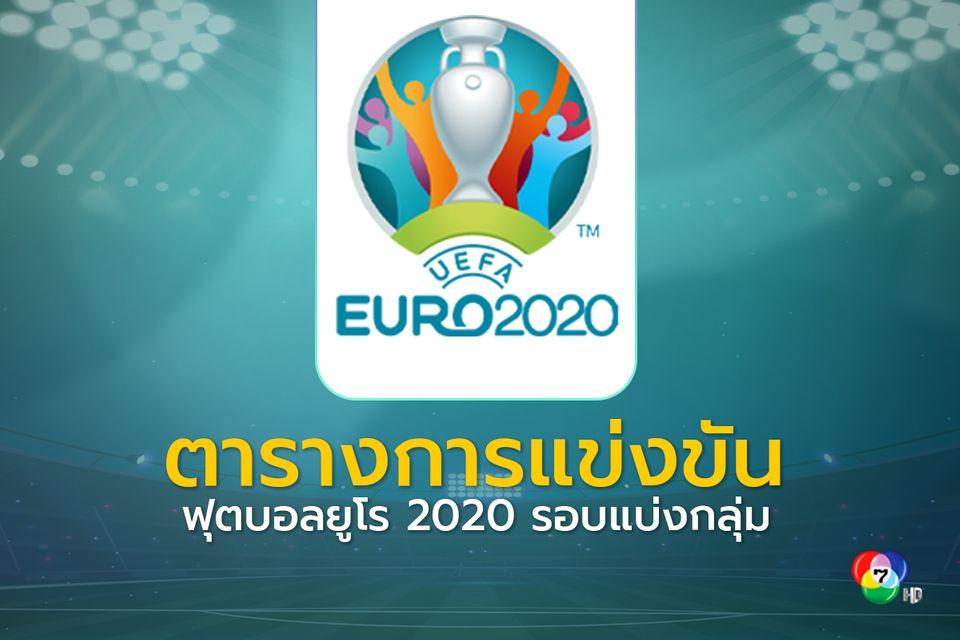 เปิดโปรแกรมศึกฟุตบอลยูโร 2020 ประเดิมคู่แรกคืนนี้ อิตาลี-ตุรกี