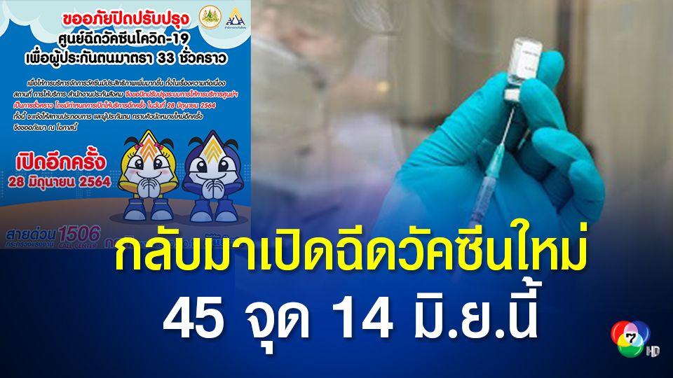ด่วน! ประกันสังคม กลับมาเปิดฉีดวัคซีน 45 จุดอีกครั้ง เริ่มวันจันทร์ 14 มิ.ย.นี้