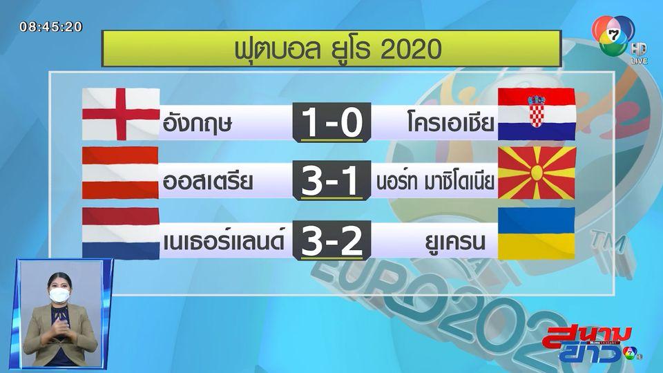 อังกฤษ เฉือนชนะ โครเอเชีย 1-0 ประเดิมชัยยูโร 2020 กลุ่มดี