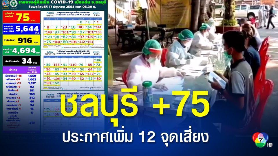 ชลบุรีประกาศเพิ่ม 12 จุดเสี่ยง ยอดติดโควิดยังพุ่งอีก 75 คน