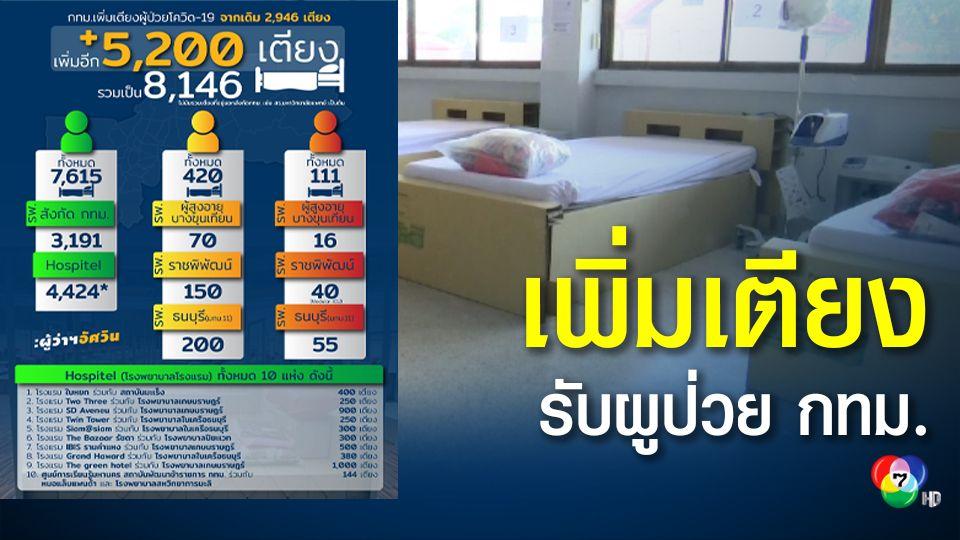 เปิดแผนเพิ่มเตียงผู้ป่วยโควิด-19 กทม. อีก 5.2 พันเตียง ในภาวะวิกฤตเตียงเต็ม